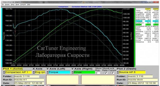 http://pf.tavto.ru/fusr/2/15012/mazda3_std_-_m1.jpg